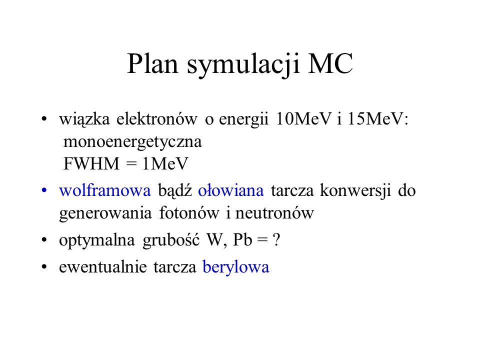 Plan symulacji MC wiązka elektronów o energii 10MeV i 15MeV: monoenergetyczna FWHM = 1MeV wolframowa bądź ołowiana tarcza konwersji do generowania fot
