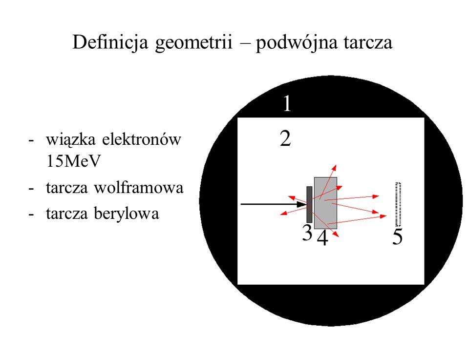 Definicja geometrii – podwójna tarcza -wiązka elektronów 15MeV -tarcza wolframowa -tarcza berylowa