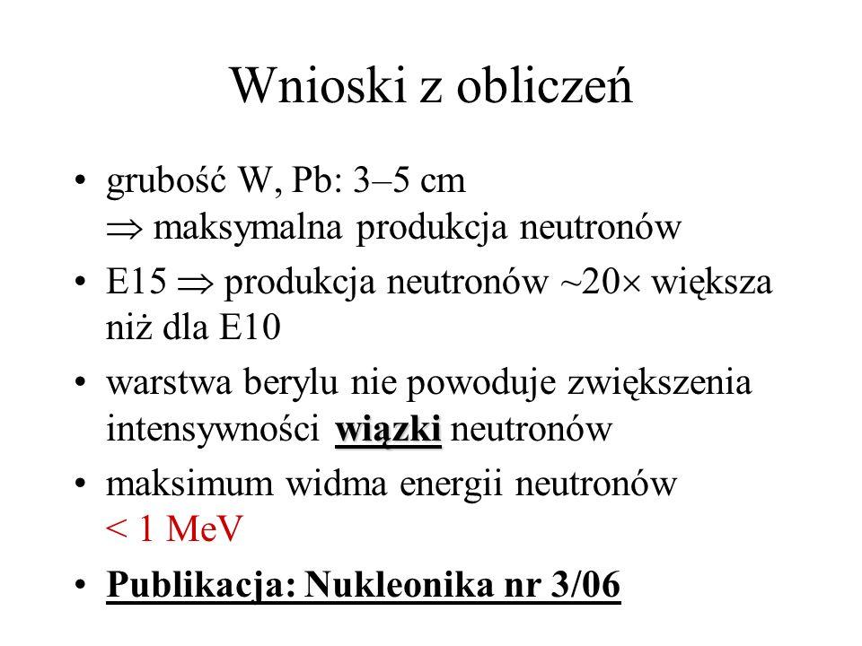 II.Pomiary D. Wolski, M. Moszyński P-III A. Wasilewski, S.
