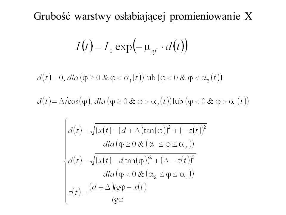 Działanie klina Wielkości niezbędne do formalnego opisu: naświetlamy punkty w płaszczyźnie izocentrum, na jednej z osi głównych pola, w kierunku klina początek naświetlania t = 0 czas oczekiwania klina na rozpoczęcie ruchu t 0 koniec naświetlania w czasie t = T zakończenie ruchu klina jest równoznaczne z zakończeniem naświetlania