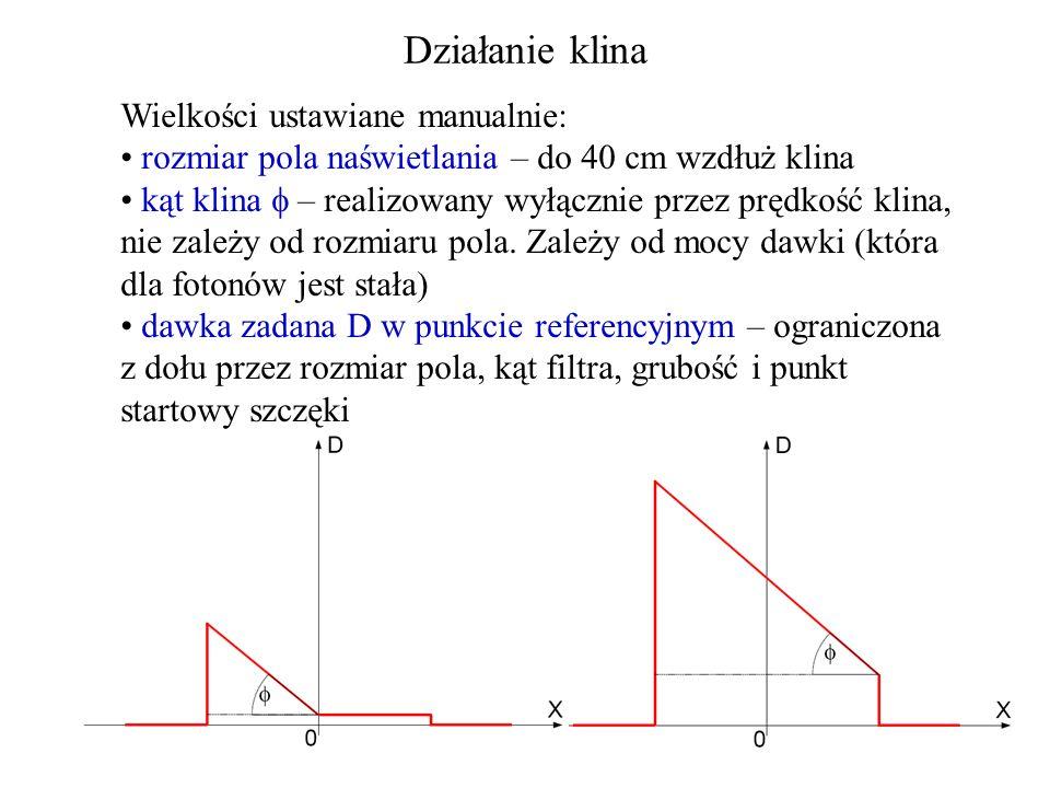 Działanie klina Otrzymywane wielkości fizyczne: minimalna dawka dostarczona do punktu referencyjnego – obliczana na podstawie czasu ruchu klina w środku pola naświetlania, czas oczekiwania t 0 – obliczany na podstawie różnicy między dawką zadaną D a minimalną dawką dostarczoną do punktu referencyjnego przy zadanej mocy dawki, t 0 może być niezerowy jedynie w przypadku gdy klin startuje z początku pola naświetlania
