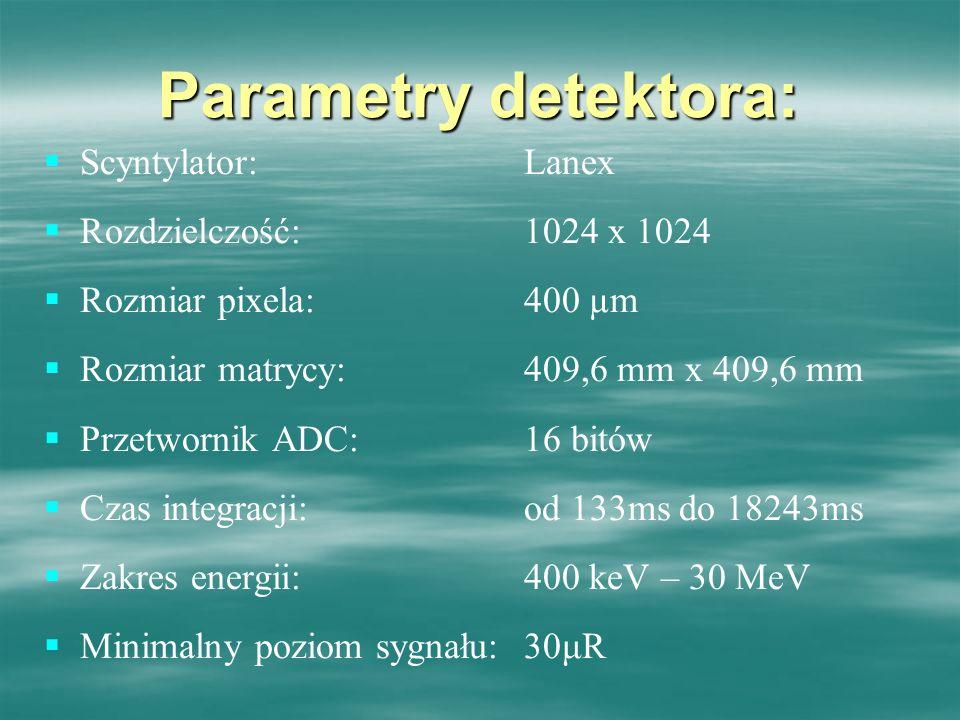 Parametry detektora: Scyntylator:Lanex Rozdzielczość: 1024 x 1024 Rozmiar pixela:400 µm Rozmiar matrycy:409,6 mm x 409,6 mm Przetwornik ADC:16 bitów Czas integracji:od 133ms do 18243ms Zakres energii:400 keV – 30 MeV Minimalny poziom sygnału:30μR