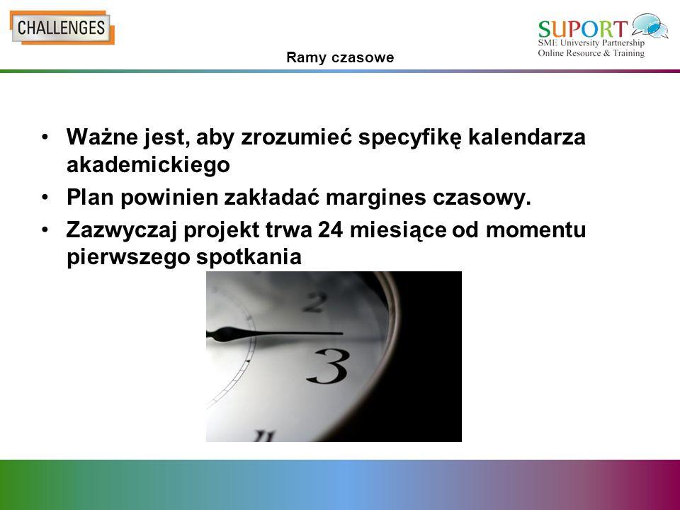 Ramy czasowe Ważne jest, aby zrozumieć specyfikę kalendarza akademickiego Plan powinien zakładać margines czasowy. Zazwyczaj projekt trwa 24 miesiące