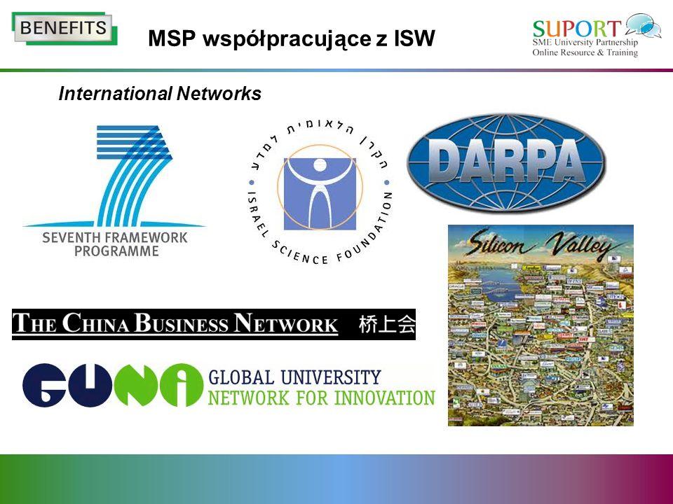 International Networks MSP współpracujące z ISW