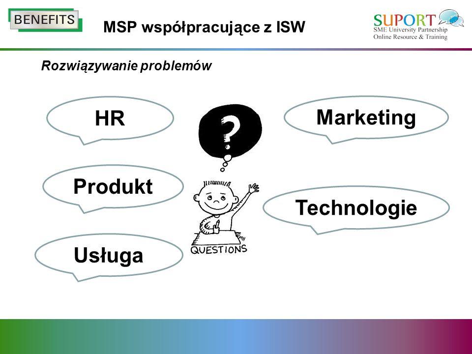 MSP współpracujące z ISW Rozwiązywanie problemów HR Marketing Usługa Technologie Produkt
