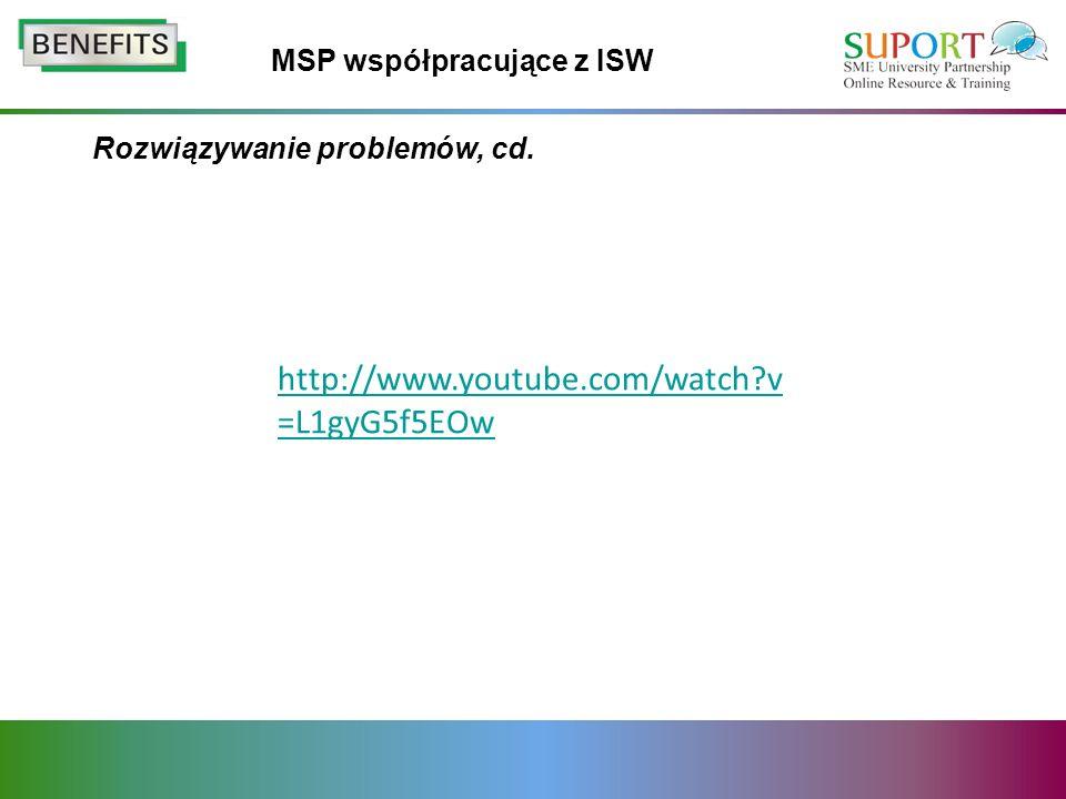 Rozwiązywanie problemów, cd. MSP współpracujące z ISW http://www.youtube.com/watch v =L1gyG5f5EOw