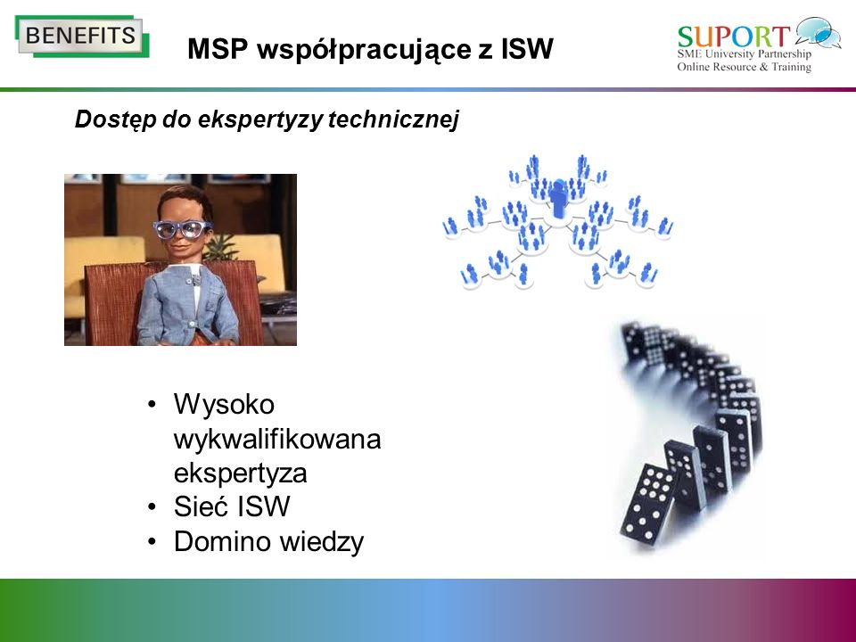 Dostęp do ekspertyzy technicznej Wysoko wykwalifikowana ekspertyza Sieć ISW Domino wiedzy MSP współpracujące z ISW