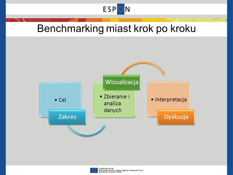 Przydatne linki Źródło: Eurostat ESPON FOCI http://www.espon.eu/main/Menu_Projects/Menu_AppliedResearch/foci.htmlhttp://www.espon.eu/main/Menu_Projects/Menu_AppliedResearch/foci.html ESPON SGPTD http://www.espon.eu/main/Menu_Projects/Menu_AppliedResearch/SGPTD.htmlhttp://www.espon.eu/main/Menu_Projects/Menu_AppliedResearch/SGPTD.html ESPON BEST METROPOLISES http://www.espon.eu/main/Menu_Projects/Menu_TargetedAnalyses/bestmetropolises.html http://www.espon.eu/main/Menu_Projects/Menu_TargetedAnalyses/bestmetropolises.html ESPON CityBench http://espon.geodan.nl/citybench/#http://espon.geodan.nl/citybench/# ESPON Database database.espon.eu/db2database.espon.eu/db2 ESPON Hyperatlas http://hypercarte.espon.eu/HyperCarte/initLicense.actionhttp://hypercarte.espon.eu/HyperCarte/initLicense.action EUROSTAT – Metropolitan Regions http://epp.eurostat.ec.europa.eu/portal/page/portal/region_cities/metropolitan_regions http://epp.eurostat.ec.europa.eu/portal/page/portal/region_cities/metropolitan_regions GUS Bank Danych Lokalnych www.stat.gov.pl/bdlwww.stat.gov.pl/bdl System Analiz Samorza ̨ dowych www.sas24.orgwww.sas24.org GUS Strateg http://strateg.stat.gov.pl/http://strateg.stat.gov.pl/ Moja Polis www.mojapolis.plwww.mojapolis.pl OECD Regional Statistics and Indicators www.oecd.org/gov/regional-policy/regionalstatisticsandindicators.htmwww.oecd.org/gov/regional-policy/regionalstatisticsandindicators.htm