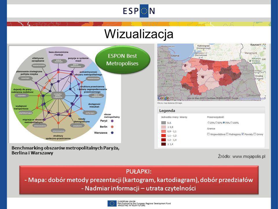 Wizualizacja Benchmarking obszarów metropolitalnych Paryża, Berlina i Warszawy Źródło: www.mojapolis.pl PUŁAPKI: - Mapa: dobór metody prezentacji (kar