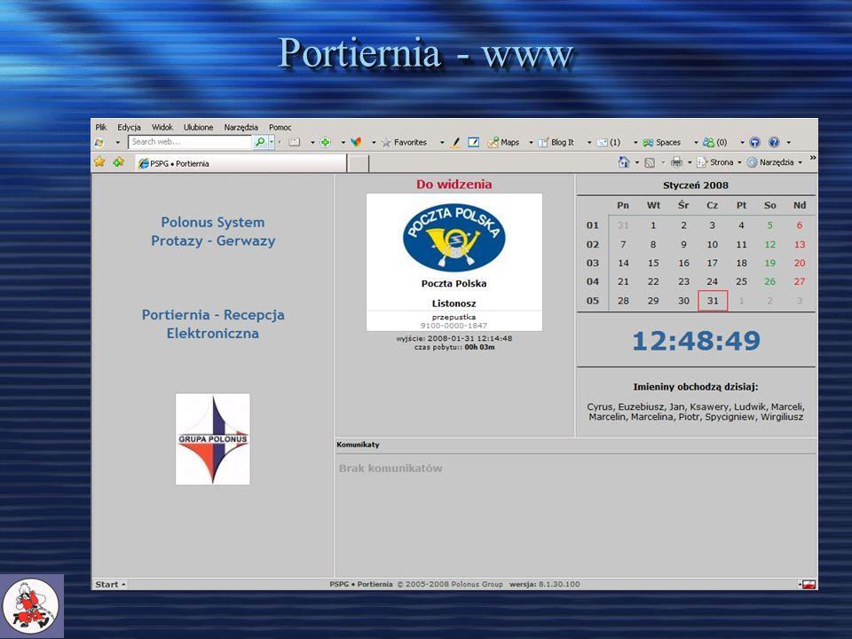 Portiernia - www