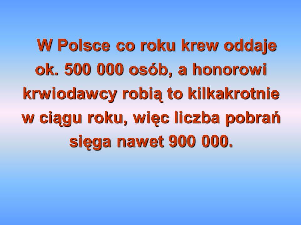 W Polsce co roku krew oddaje ok. 500 000 osób, a honorowi krwiodawcy robią to kilkakrotnie w ciągu roku, więc liczba pobrań sięga nawet 900 000.