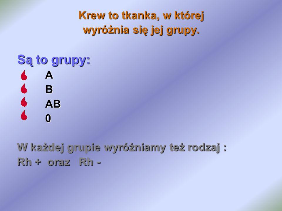 Krew to tkanka, w której wyróżnia się jej grupy. Są to grupy: ABAB0 W każdej grupie wyróżniamy też rodzaj : Rh + oraz Rh -