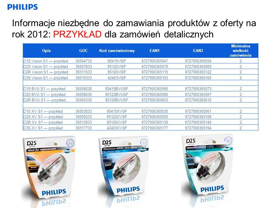Informacje niezbędne do zamawiania produktów z oferty na rok 2012: PRZYKŁAD dla zamówień detalicznych OpisGOCKod zamówieniowyEAN1EAN3 Minimalna wielkość zamówienia D1S Vision S1 przykład3650473385415VISF872790036504787279003650542 D2S Vision S1 przykład3650783385122VISF872790036507887279003650852 D2R Vision S1 przykład3651153385126VISF872790036511587279003651222 D3S Vision S1 przykład3651533342403VISF872790036515387279003651602 D1S BVU S1 przykład3655663085415BVUSF872790036556687279003655732 D2S BVU S1 przykład3655803085122BVUSF872790036558087279003655972 D2R BVU S1 przykład3656033085126BVUSF872790036560387279003656102 D1S XV S1 przykład3650303385415XVSF872790036503087279003650612 D2S XV S1 przykład3650923385122XVSF872790036509287279003651082 D2R XV S1 przykład3651393385126XVSF872790036513987279003651462 D3S XV S1 przykład3651773342403XVSF872790036517787279003651842