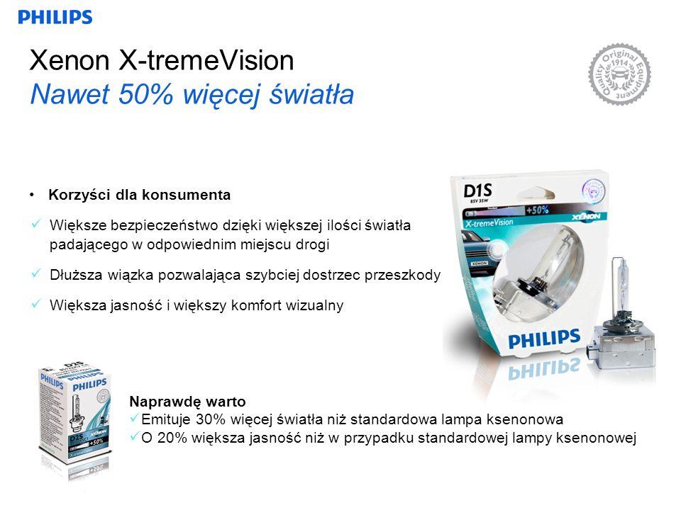 Xenon X-tremeVision Nawet 50% więcej światła Naprawdę warto Emituje 30% więcej światła niż standardowa lampa ksenonowa O 20% większa jasność niż w przypadku standardowej lampy ksenonowej Korzyści dla konsumenta Większe bezpieczeństwo dzięki większej ilości światła padającego w odpowiednim miejscu drogi Dłuższa wiązka pozwalająca szybciej dostrzec przeszkody Większa jasność i większy komfort wizualny
