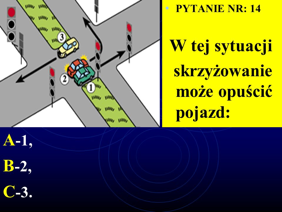PYTANIE NR: 13 W tej sytuacji kierujący pojazdem 1: A - ustępuje pierwszeństwa pojazdowi 2, B - ustępuje pierwszeństwa pojazdowi 3, C - przejeżdża pierwszy.