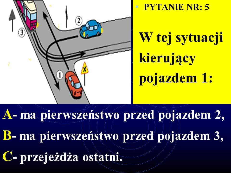 PYTANIE NR: 5 W tej sytuacji kierujący pojazdem 1: A - ma pierwszeństwo przed pojazdem 2, B - ma pierwszeństwo przed pojazdem 3, C - przejeżdża ostatni.