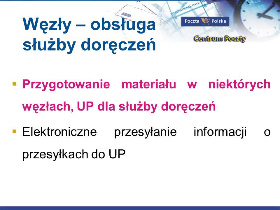 Węzły – obsługa służby doręczeń Przygotowanie materiału w niektórych węzłach, UP dla służby doręczeń Elektroniczne przesyłanie informacji o przesyłkac