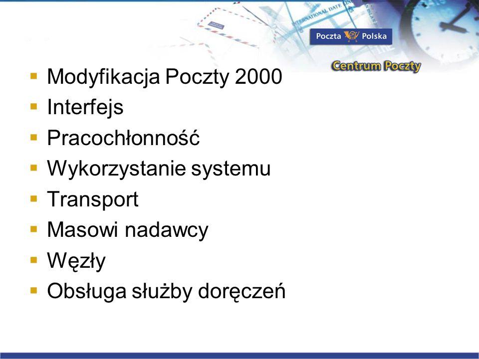 Modyfikacja Poczty 2000 Interfejs Pracochłonność Wykorzystanie systemu Transport Masowi nadawcy Węzły Obsługa służby doręczeń