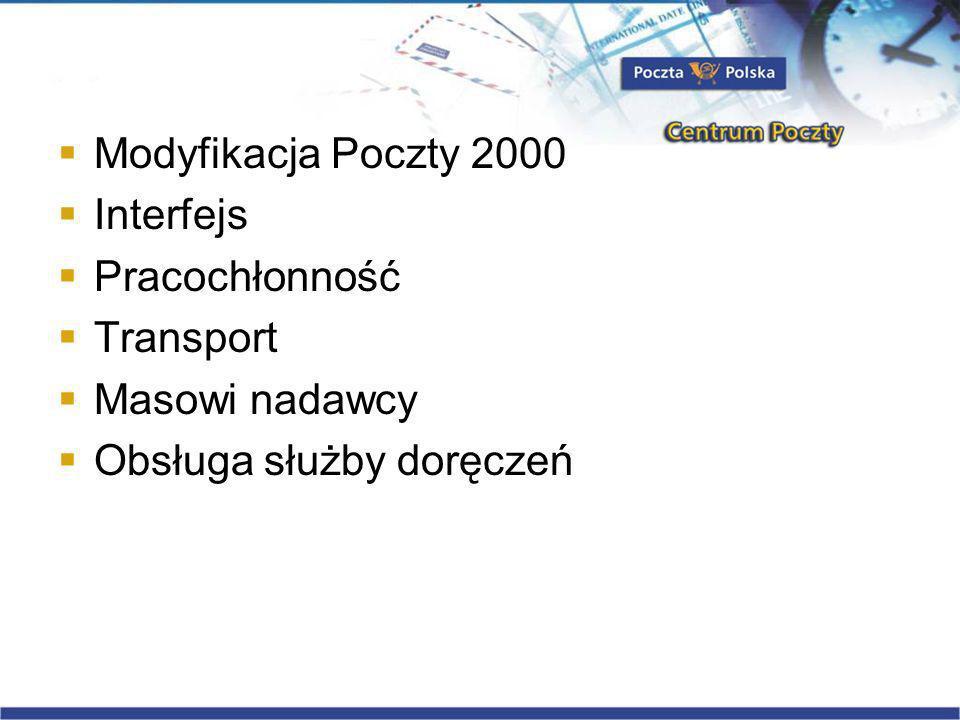 Modyfikacja Poczty 2000 Interfejs Pracochłonność Transport Masowi nadawcy Obsługa służby doręczeń
