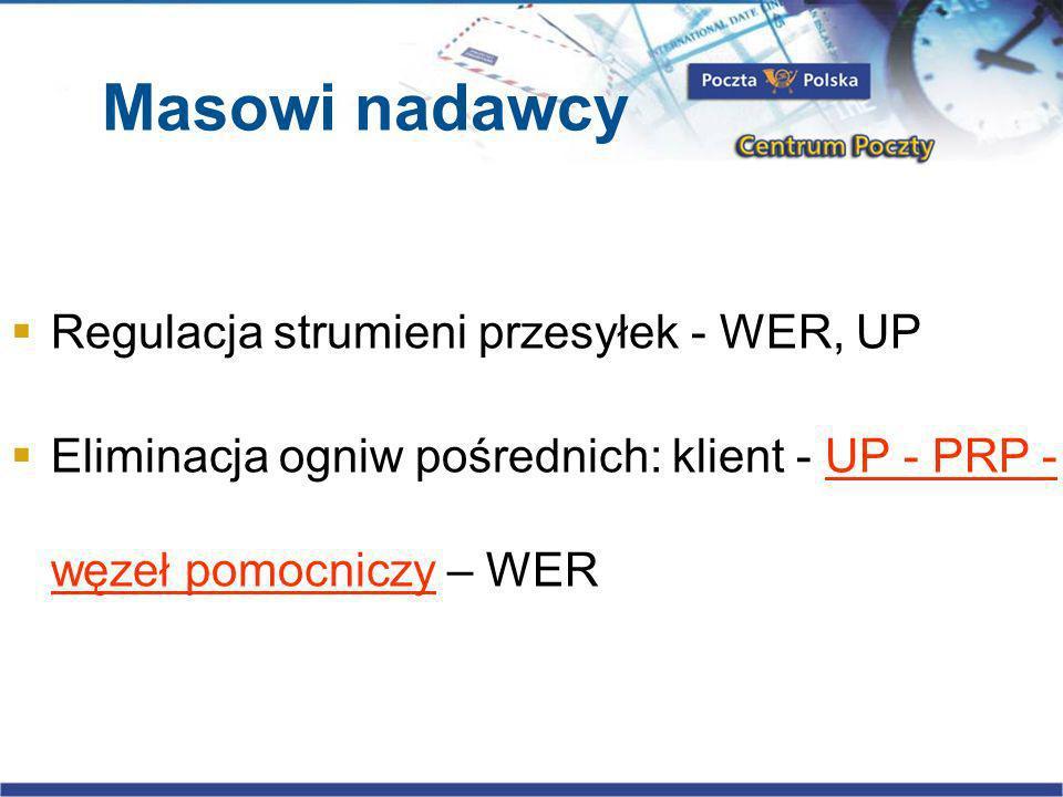 Masowi nadawcy Regulacja strumieni przesyłek - WER, UP Eliminacja ogniw pośrednich: klient - UP - PRP - węzeł pomocniczy – WER