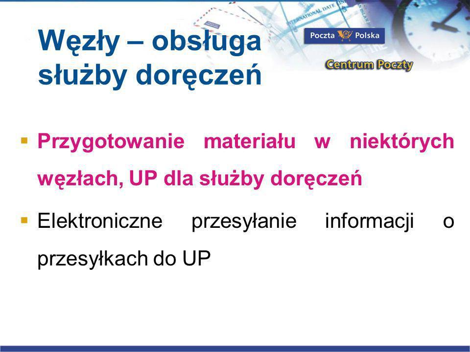Węzły – obsługa służby doręczeń Przygotowanie materiału w niektórych węzłach, UP dla służby doręczeń Elektroniczne przesyłanie informacji o przesyłkach do UP