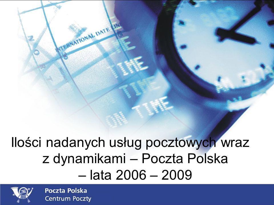 Ilości nadanych usług pocztowych wraz z dynamikami – Poczta Polska – lata 2006 – 2009
