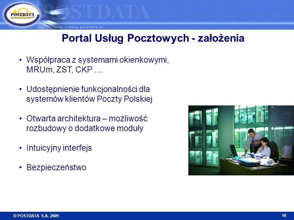 © POSTDATA S.A. 2009 10 Portal Usług Pocztowych - założenia Współpraca z systemami okienkowymi, MRUm, ZST, CKP … Udostępnienie funkcjonalności dla sys