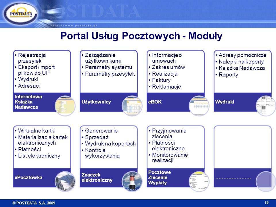 © POSTDATA S.A. 2009 12 Rejestracja przesyłek Eksport /import plików do UP Wydruki Adresaci Internetowa Książka Nadawcza Zarządzanie użytkownikami Par
