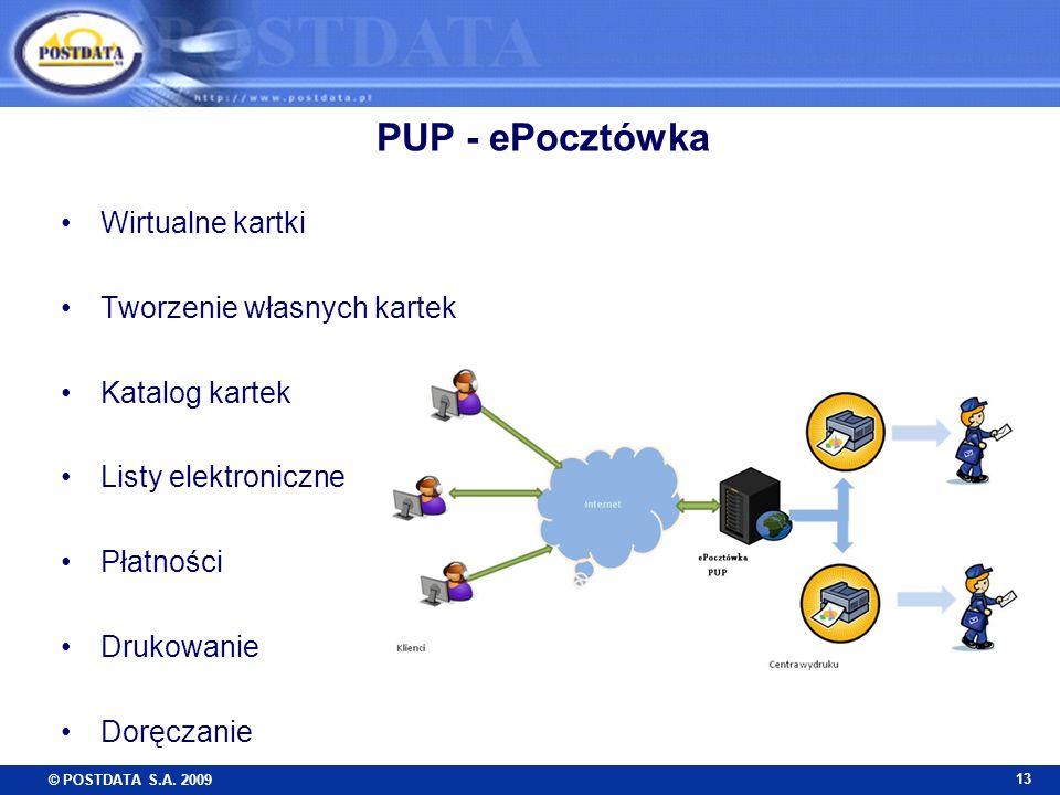 © POSTDATA S.A. 2009 13 PUP - ePocztówka Wirtualne kartki Tworzenie własnych kartek Katalog kartek Listy elektroniczne Płatności Drukowanie Doręczanie