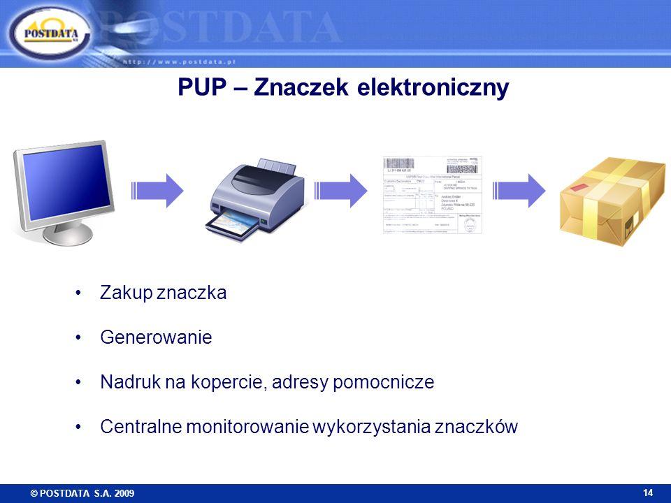 © POSTDATA S.A. 2009 14 PUP – Znaczek elektroniczny Zakup znaczka Generowanie Nadruk na kopercie, adresy pomocnicze Centralne monitorowanie wykorzysta