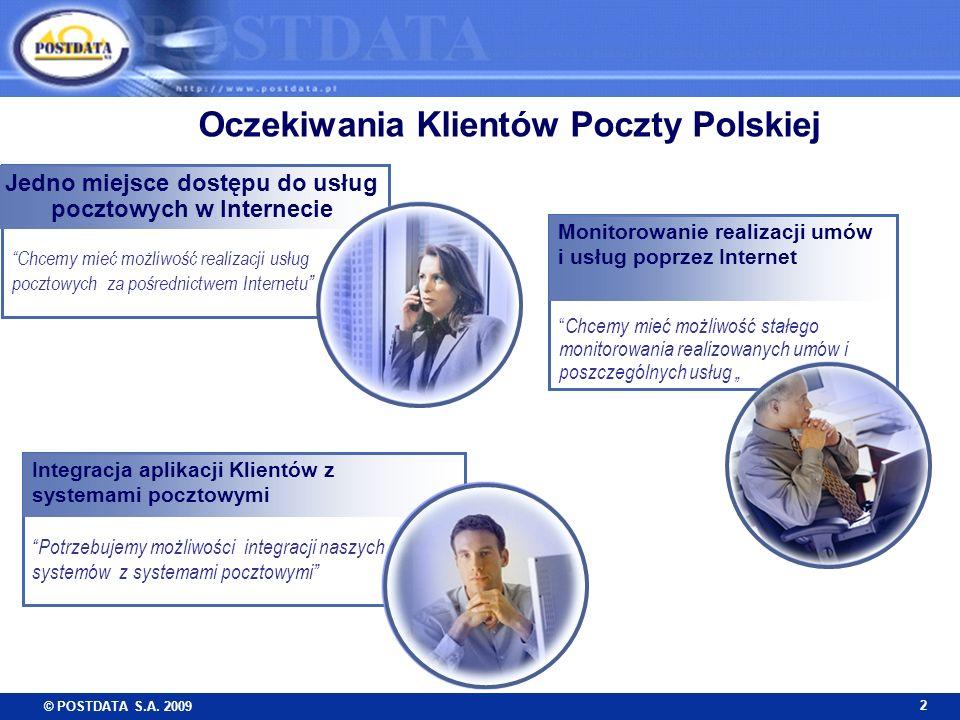 © POSTDATA S.A. 2009 2 Chcemy mieć możliwość realizacji usług pocztowych za pośrednictwem Internetu Jedno miejsce dostępu do usług pocztowych w Intern