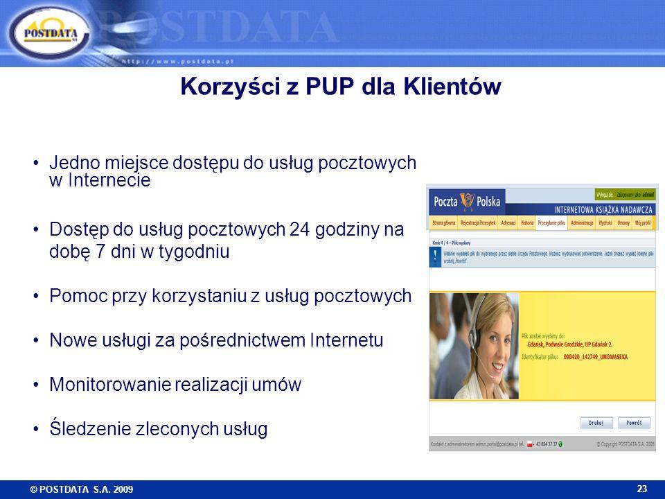 © POSTDATA S.A. 2009 23 Korzyści z PUP dla Klientów Jedno miejsce dostępu do usług pocztowych w Internecie Dostęp do usług pocztowych 24 godziny na do