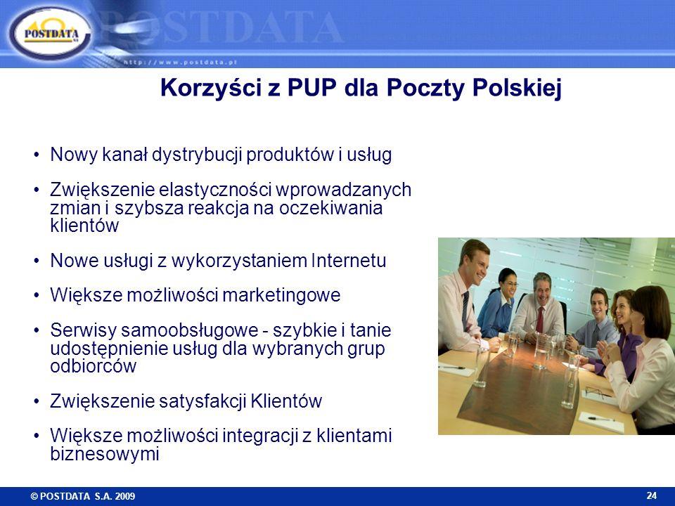 © POSTDATA S.A. 2009 24 Korzyści z PUP dla Poczty Polskiej Nowy kanał dystrybucji produktów i usług Zwiększenie elastyczności wprowadzanych zmian i sz