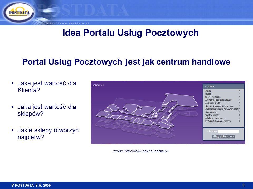 © POSTDATA S.A. 2009 3 Portal Usług Pocztowych jest jak centrum handlowe Jaka jest wartość dla Klienta? Jaka jest wartość dla sklepów? Jakie sklepy ot