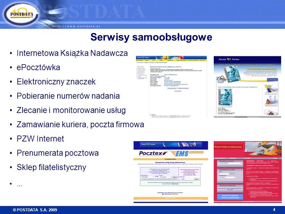 © POSTDATA S.A. 2009 4 Internetowa Książka Nadawcza ePocztówka Elektroniczny znaczek Pobieranie numerów nadania Zlecanie i monitorowanie usług Zamawia