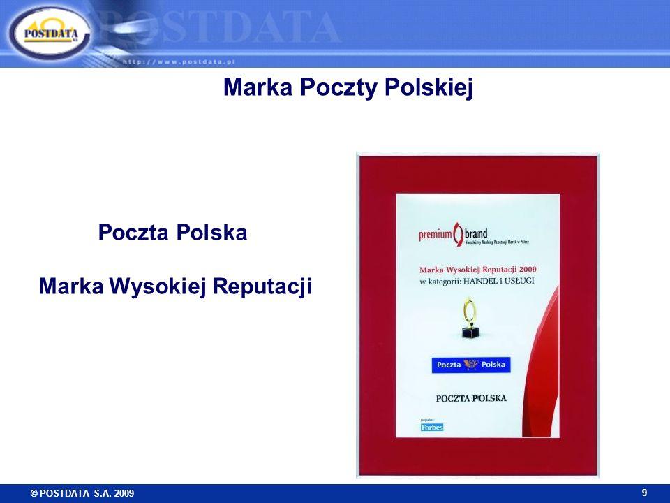 © POSTDATA S.A. 2009 20