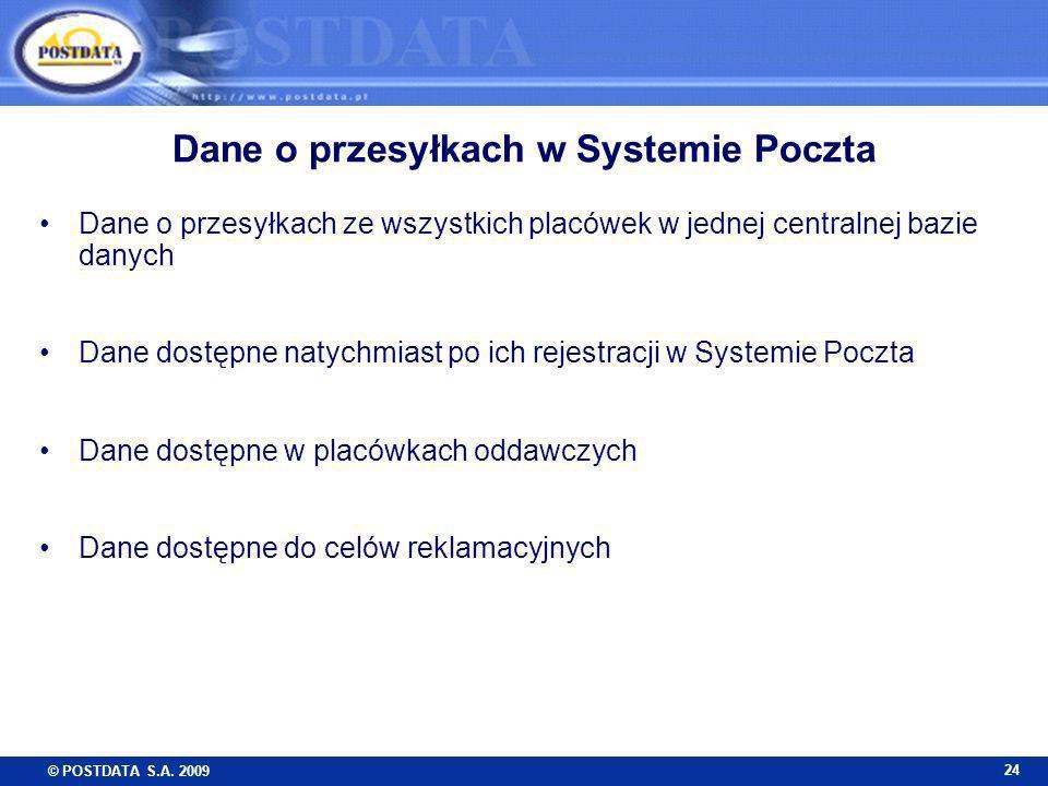 © POSTDATA S.A. 2009 24 Dane o przesyłkach w Systemie Poczta Dane o przesyłkach ze wszystkich placówek w jednej centralnej bazie danych Dane dostępne