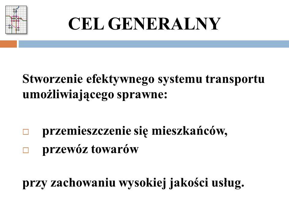 PODSTAWY PRAWNE Ustawa z dnia 5 czerwca 1998 r.o samorządzie województwa (tekst jednolity Dz.