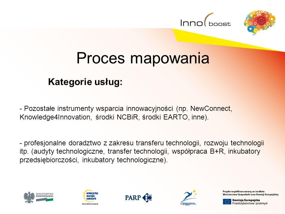 Proces mapowania Kategorie usług: - Pozostałe instrumenty wsparcia innowacyjności (np. NewConnect, Knowledge4Innovation, środki NCBiR, środki EARTO, i