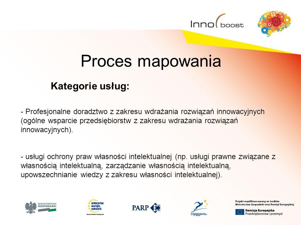 Proces mapowania Kategorie usług: - Profesjonalne doradztwo z zakresu wdrażania rozwiązań innowacyjnych (ogólne wsparcie przedsiębiorstw z zakresu wdrażania rozwiązań innowacyjnych).