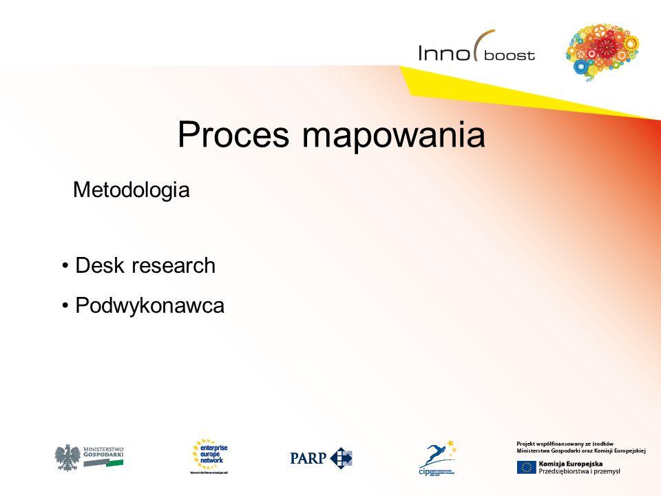 Proces mapowania Metodologia Desk research Podwykonawca