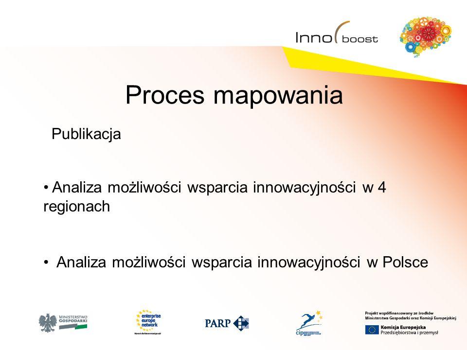 Proces mapowania Publikacja Analiza możliwości wsparcia innowacyjności w 4 regionach Analiza możliwości wsparcia innowacyjności w Polsce