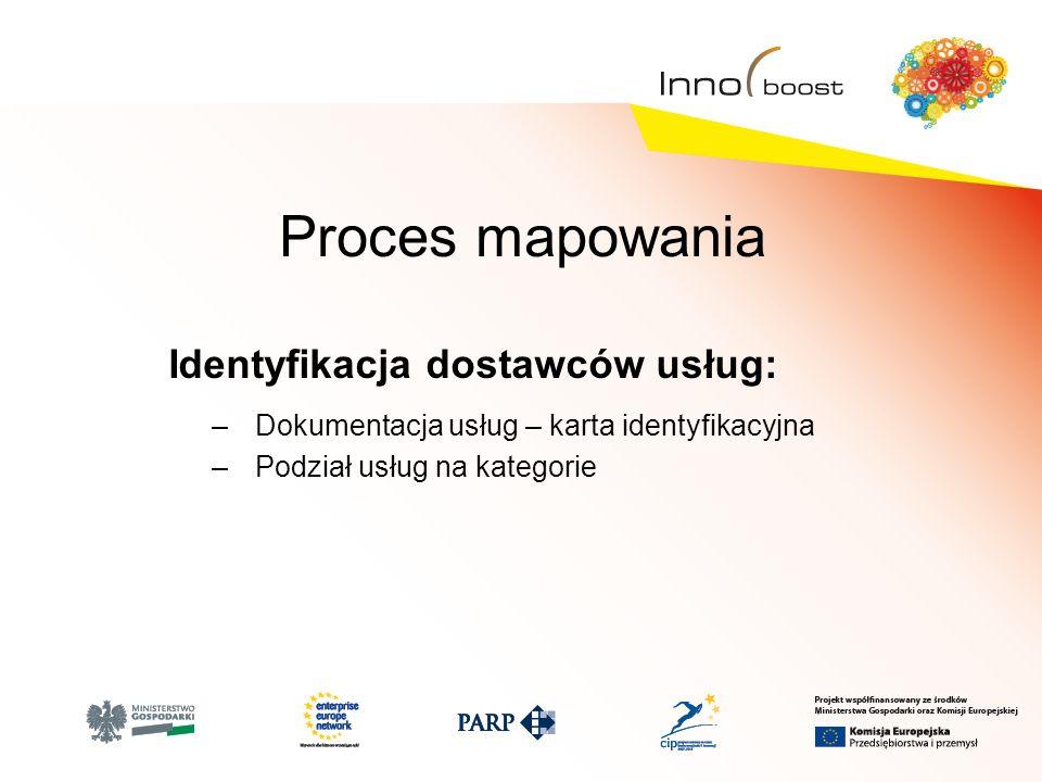Proces mapowania Identyfikacja dostawców usług: –Dokumentacja usług – karta identyfikacyjna –Podział usług na kategorie