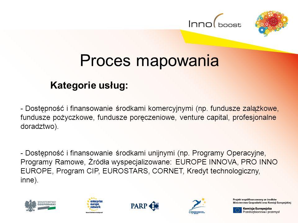 Proces mapowania Kategorie usług: - Dostępność i finansowanie środkami komercyjnymi (np. fundusze zalążkowe, fundusze pożyczkowe, fundusze poręczeniow