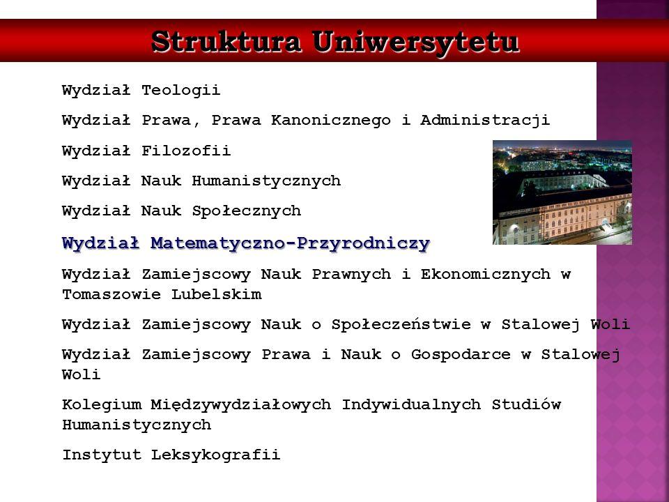 Struktura Uniwersytetu Wydział Teologii Wydział Prawa, Prawa Kanonicznego i Administracji Wydział Filozofii Wydział Nauk Humanistycznych Wydział Nauk
