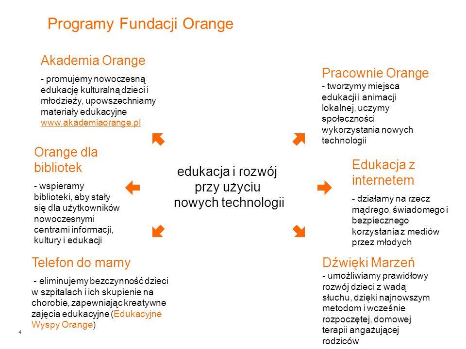 4 Akademia Orange - promujemy nowoczesną edukację kulturalną dzieci i młodzieży, upowszechniamy materiały edukacyjne www.akademiaorange.pl www.akademiaorange.pl Pracownie Orange - tworzymy miejsca edukacji i animacji lokalnej, uczymy społeczności wykorzystania nowych technologii Edukacja z internetem - działamy na rzecz mądrego, świadomego i bezpiecznego korzystania z mediów przez młodych Dźwięki Marzeń - umożliwiamy prawidłowy rozwój dzieci z wadą słuchu, dzięki najnowszym metodom i wcześnie rozpoczętej, domowej terapii angażującej rodziców Telefon do mamy - eliminujemy bezczynność dzieci w szpitalach i ich skupienie na chorobie, zapewniając kreatywne zajęcia edukacyjne (Edukacyjne Wyspy Orange) Orange dla bibliotek - wspieramy biblioteki, aby stały się dla użytkowników nowoczesnymi centrami informacji, kultury i edukacji edukacja i rozwój przy użyciu nowych technologii Programy Fundacji Orange
