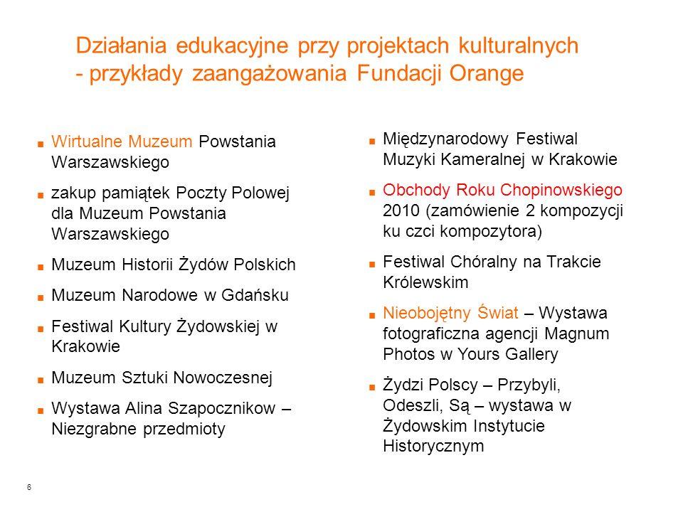6 Wirtualne Muzeum Powstania Warszawskiego zakup pamiątek Poczty Polowej dla Muzeum Powstania Warszawskiego Muzeum Historii Żydów Polskich Muzeum Naro