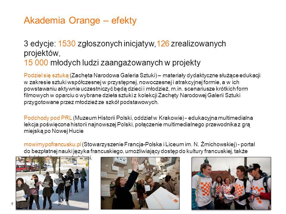 9 Akademia Orange – efekty 3 edycje: 1530 zgłoszonych inicjatyw,126 zrealizowanych projektów, 15 000 młodych ludzi zaangażowanych w projekty Podziel s