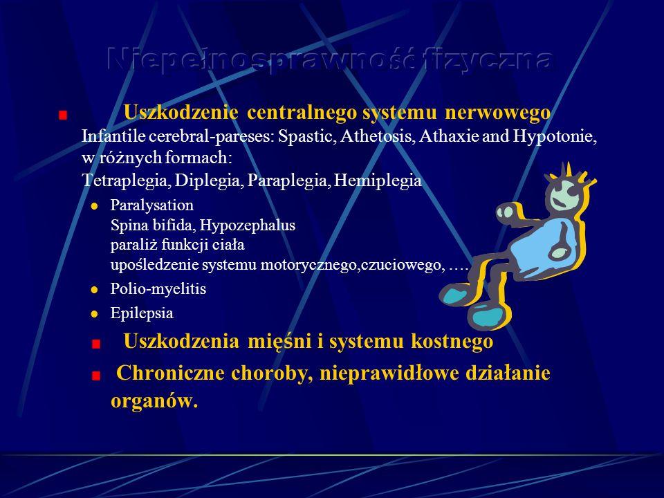 Uszkodzenie centralnego systemu nerwowego Infantile cerebral-pareses: Spastic, Athetosis, Athaxie and Hypotonie, w ró ż nych formach: Tetraplegia, Diplegia, Paraplegia, Hemiplegia Paralysation Spina bifida, Hypozephalus parali ż funkcji cia ł a upo ś ledzenie systemu motorycznego,czuciowego, ….