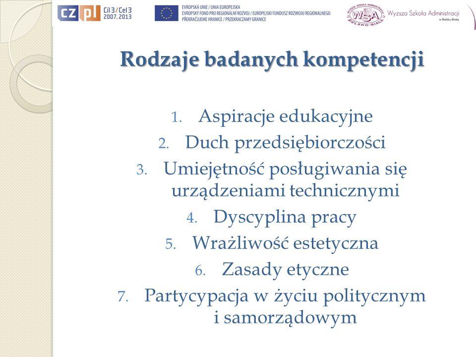 Rodzaje badanych kompetencji 1. Aspiracje edukacyjne 2.